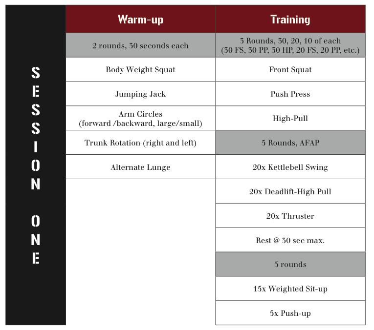 Kettlebell workout plan