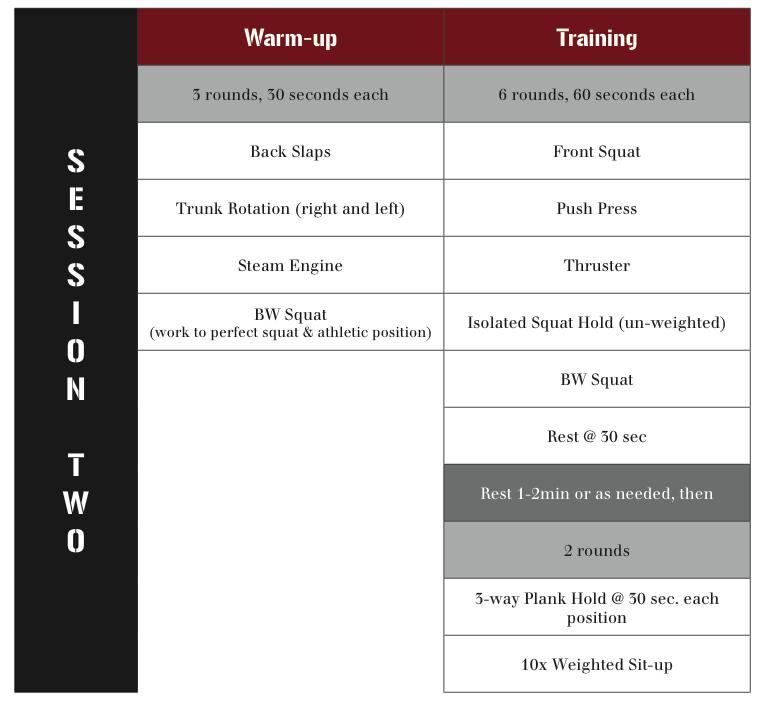 Kettlebell FTS workout plan