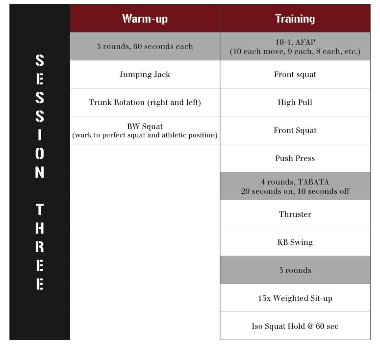 hybrid athlete kettlebell training