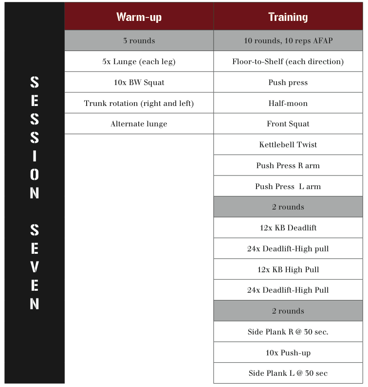 kettlebell fatloss training