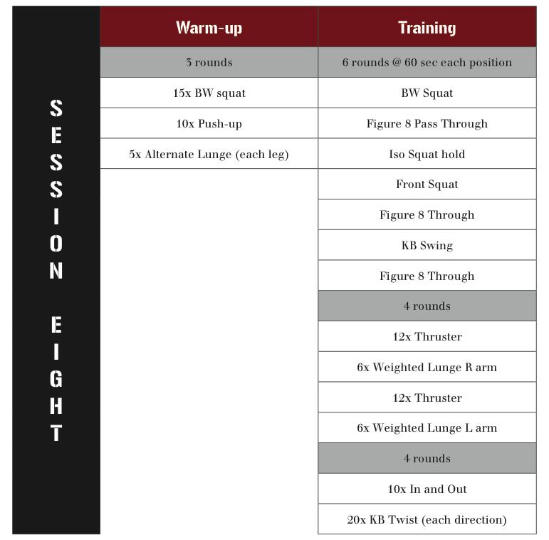 fatloss training