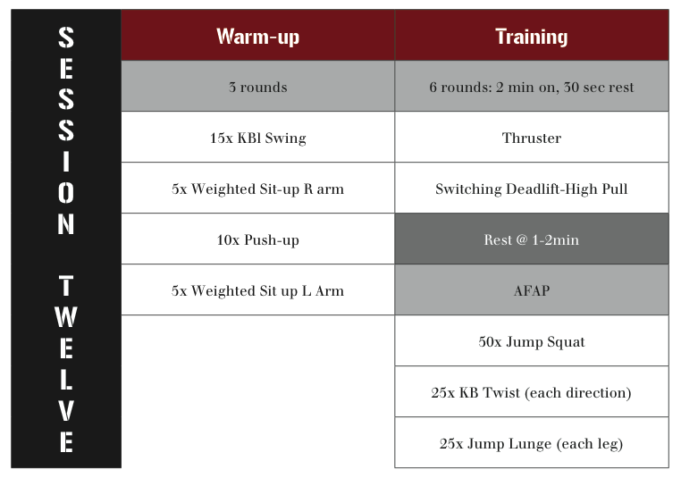 workouts and kettlebells