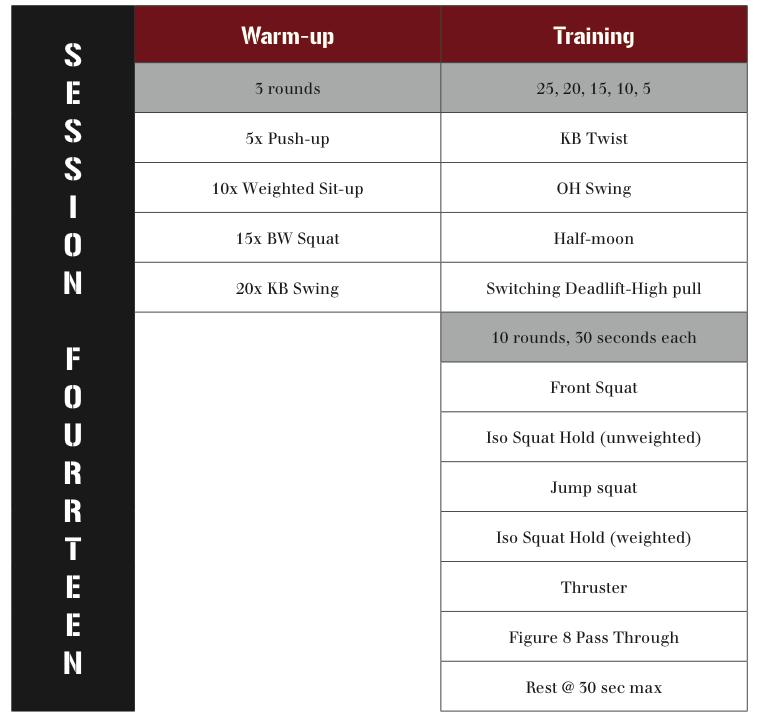 kettlebell fatloss workout system