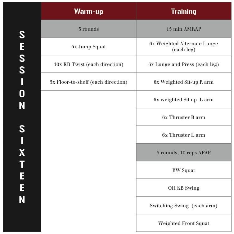 Kettlebell training plan