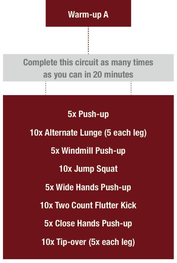 Free Bodyweight training plan